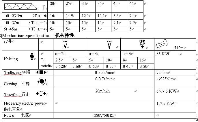 qtz315技术参数; 315塔吊电路图; 塔机_鸿达塔吊